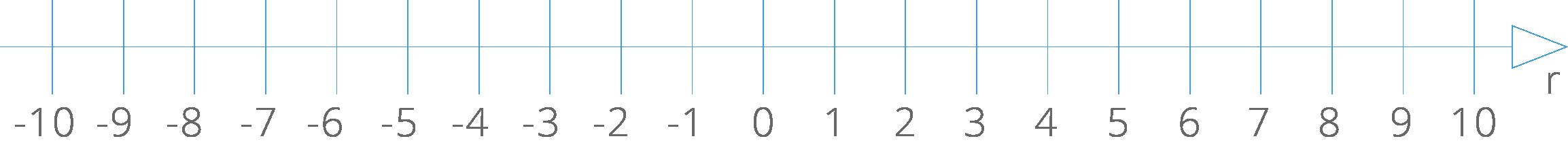 reta-numerada-01