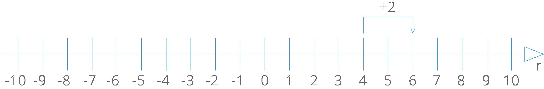 reta-numerada-02