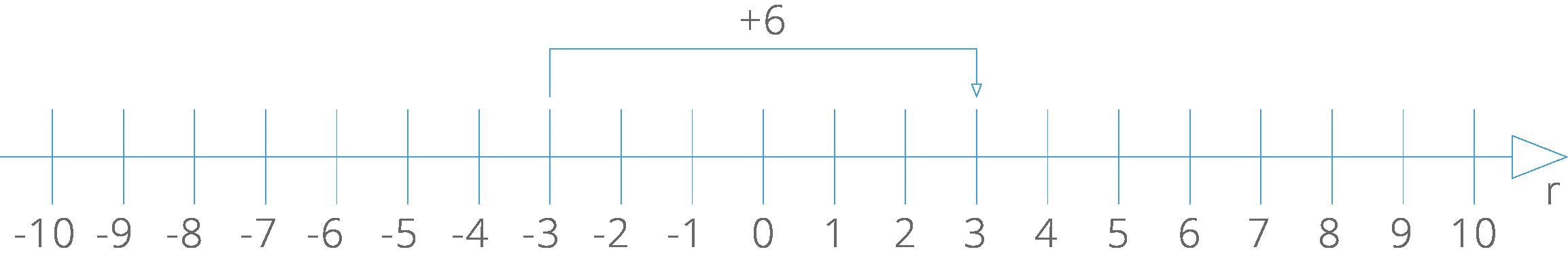 reta-numerada-03