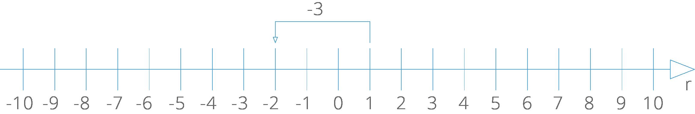 reta-numerada-04