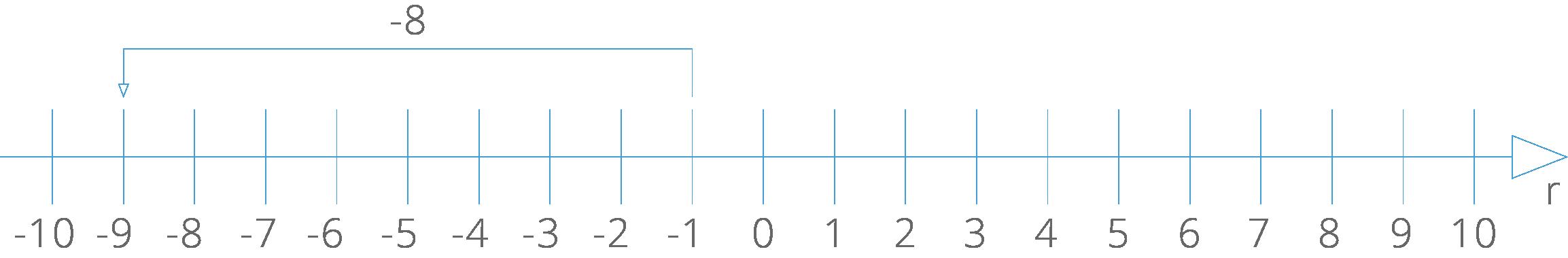 reta-numerada-05